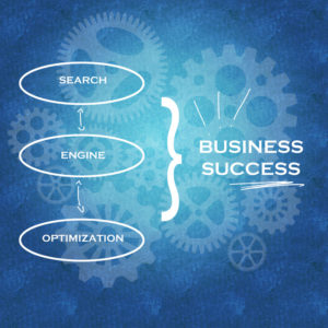 Website Development and SEO Services